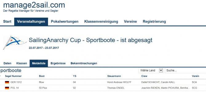 SailingAnarchy-Cup 2017 abgesagt :-(